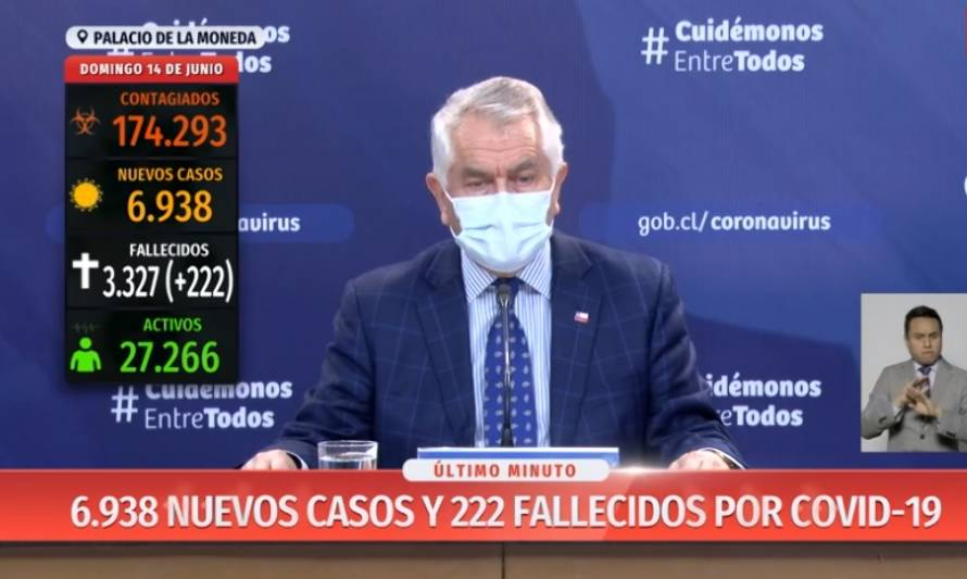 Minsal reportó 222 nuevas muertes por coronavirus Covid-19