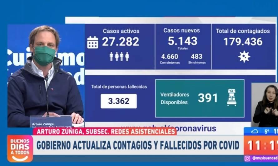 Chile se acerca a los 180.000 contagios por coronavirus